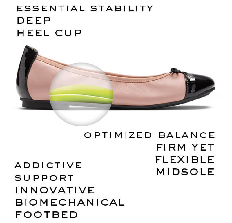 ESSENTIAL STABILITY - Deep heel cup - ADDICTIVE SUPPORT